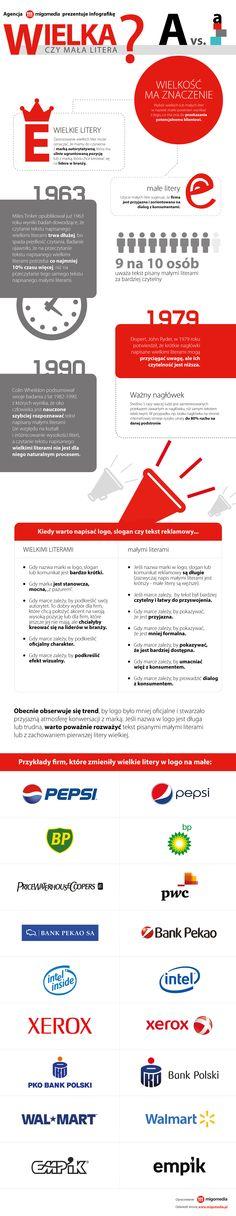 Kiedy warto napisać logo, slogan czy tekst reklamowy wielkimi a kiedy małymi literami. #infografika #migomedia