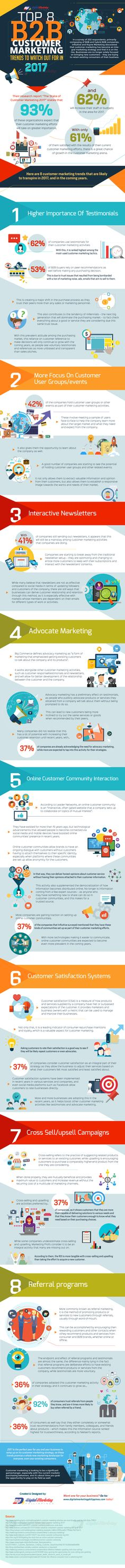"""8 Customer Marketing Tips for B2B Brands [Infographic] (By @HubSpot)"""
