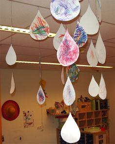 Knutselen en andere leuke ideeen met peuters en of kleuters rondom het thema water.