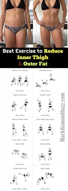 Best Exercise to Reduce Inner Thigh and Outer Fat Fast in a Week: In the exercise you will learn how to get rid of that suborn thigh fat and hips fat at home by Mavis McAllister