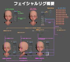 フェイシャルリグ概要 Character Rigging, 3d Model Character, Character Modeling, 3d Modeling, 3d Human, Six Pack Abs Workout, Modeling Techniques, 3d Tutorial, 3d Face