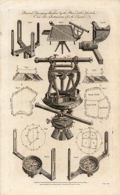 Antiguo grabado de topografía práctica - real Encyclopædia Britannica (1791)