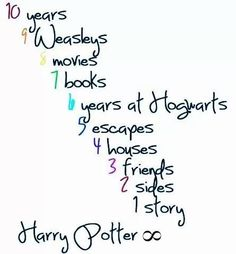 10 Years 9 Weasleys 8 Movies 7 Books 6 Years at Hogwarts 5 Escapes 4 Houses 3 Friends 2 Sides 1 Story HARRY POTTER