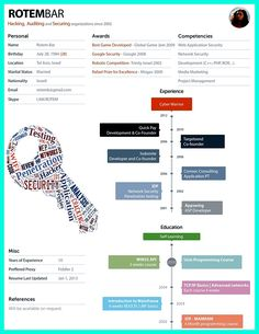 cyber security resume must be well created to get the job position as what you want - Cyber Security Resume