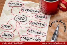 SEO marketing is a practice of getting higher rank to a business website through organic search engine result that helps to increase traffic to the website. It is a cost-effective marketing strategy that increases usability and brand awareness. Seo Strategy, Content Marketing Strategy, Seo Marketing, Marketing Digital, Online Marketing, Internet Marketing, Business Marketing, Marketing Professional, Business Analyst