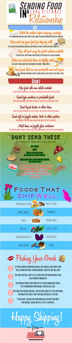 A nice image detailing a few tips for sending food to your loved one afar!