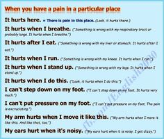 Phrases - When you have a pain in a particular place