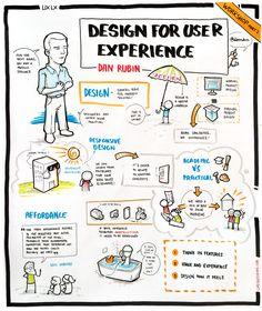 Design for User Experience by Dan Rubin