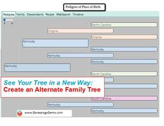 I used RootsMagic to create several alternate #family trees. Seeing things from this perspective answered many questions. #genealogy