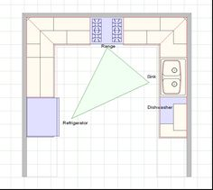 Design Your Own U-shaped Kitchen | Image: Kitchen Layouts 968x866 U Shaped Kitchen Layout Ideas Kitchen ...