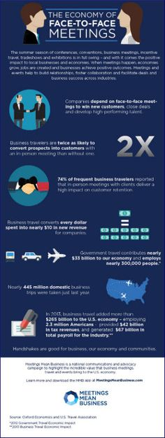[Infographic] The Economy of Face-To-Face Meetings