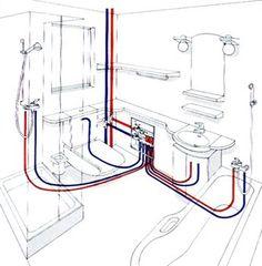 Find More our latest Half Bathroom remodel Trends in our website Bathroom Plans, Bathroom Plumbing, Bathroom Layout, Bathroom Flooring, Bathroom Interior Design, Small Bathroom, Industrial Bathroom, Bathroom Fixtures, Bathroom Ideas