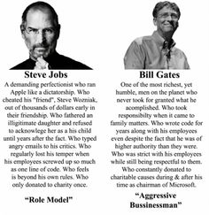 Steve Jobs vs Bill Gates Measures of character Bill Gates Steve Jobs, Funny Headlines, Steve Wozniak, Successful People, Memes, Laughter, Motivational Quotes, Funny Pictures, Celebrity