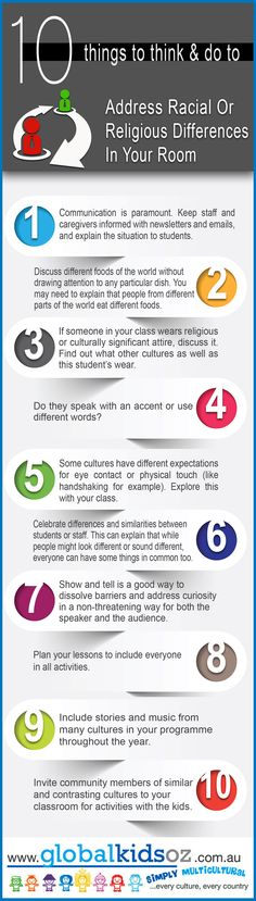 10 things to think about to address racial or religious differences