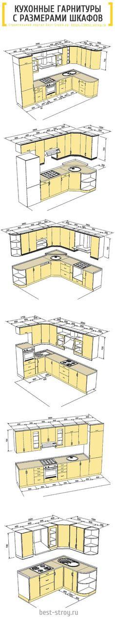 Кухонные гарнитуры и шкафы с размерами: идеи для функциональной и современной кухни