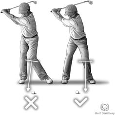 Concentrate on moving the left knee straight forward during the backswing. This is in contrast to seeing the knee cap move sideways and down towards the ball or towards your right foot, or in other cases towards the right knee.