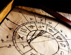Top Benefits Of Reading Psychic Horoscope And Astral Signs Psychic Horoscope, Weekly Horoscope, Invisible Hand, Libra Love, Black Tulips, Mercury Retrograde, All Zodiac Signs, Hand Shapes, Practical Gifts