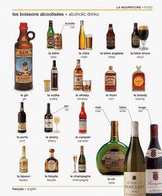 Français: les boissons alcoolisées