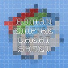 Roman Empire Cheat Sheet. Mystery of History Volume 2, Lesson 21 #MOHII21