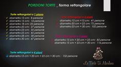 Le Torte Di Marilena: TABELLA PORZIONI: RAPPORTO UOVO/DIAMETRO TEGLIA, DOSI PDZ & PORZIONI TORTE