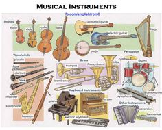 English for beginners: Musical Instruments