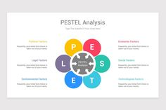 PESTLE Analysis PowerPoint Presentation Template | Nulivo Market Powerpoint Presentation Templates, Keynote Template, Logo Templates, Pestle Analysis, Initial Fonts, Initials, Diagram, Creative