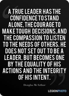 Top 30 Leadership Qu