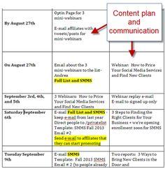 content and communication plan Weekly Lesson Plan Template, Action Plan Template, Small Business Marketing, Internet Marketing, Communication Plan Template, Social Media Services, Email Campaign, Lesson Plans, Digital Marketing
