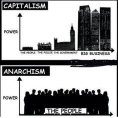 110 Anarchy Ideas Anarchy Anarchism Anarchist