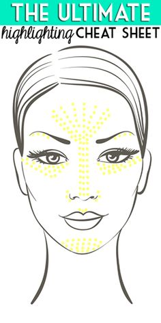#TipTuesday Where and how to apply highlighting during your contour routine is crucial...thanks to Hairspray and High Heels for posting this Ultimate Highlighting Cheat Sheet! Stock up on all your highlighting and contouring essentials and learn more beauty tricks and tips at The Makeup Show Dallas this September!