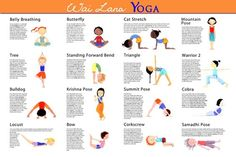 Yoga poses, or asanas, are excellent for building strength and flexibility, and losing weight. They're fun too! Here are 15 very popular yoga poses. Kids Yoga Poses, Basic Yoga Poses, Yoga Poses For Beginners, Yoga For Kids, Exercise For Kids, Kids Workout, Bikram Yoga, Ashtanga Yoga, Yoga Series