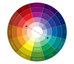 The ultimate color combinations cheat sheet - Learn how to use the color wheel to pick the perfect color palette for your home. crafts color combos The Ultimate Color Combinations Cheat Sheet