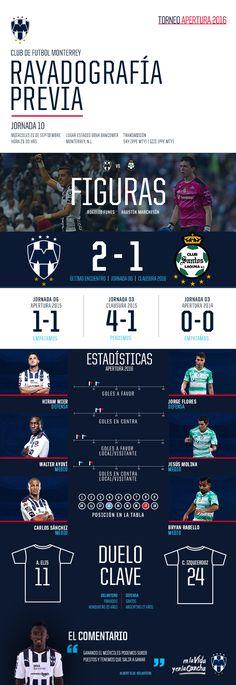 Rayadografía - Rayados vs. Santos (Previo)