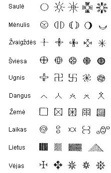 Baltiški-Lithuanian signs, symbols