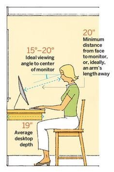 Get comfortable with properly positioned home office elements. | Illustration: Arthur Mount | thisoldhouse.com