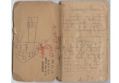 "Daphne du Maurier's notebook with ideas for Rebecca. ""Du Maurier was sued for plagiarism over Rebecca and her dated notebook with jottings saved the day.""  -The Women's Room"