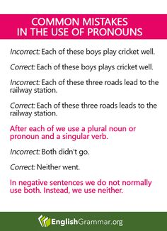 Forum | ________ Learn English | Fluent LandCommon Mistakes in the Use of Pronouns | Fluent Land