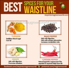 Weight loss with cayenne pepper reviews on. Cayenne Pepper Weight Loss