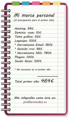 Marca Personal: presupuesto para el primer año. Vía Jordi Hernández