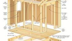 Construction d'un atelier - partie 1 : Introduction et plans
