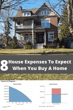 Buying a home whether a condo or detached property comes with house expenses extending further than just a mortgage that are critical to financial success. #homeownership #house #houseexpenses #housebills #firsttimehomeowner #Canada