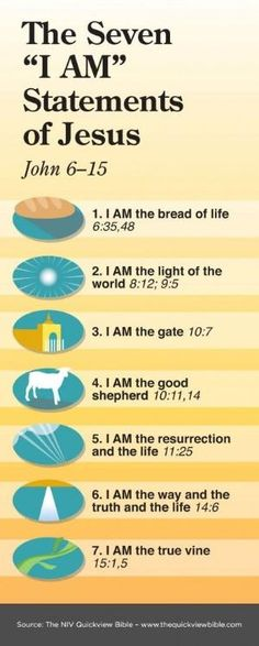 "The Quick View Bible » The Seven ""I AM"" Statements of Jesus by Hasenfeffer"