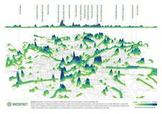 use of bicycles in Milan | research map | urban planning