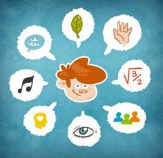 Afiche sobre la Teoría de las inteligencias múltiples, enfoca de manera gráfica y simbólica como esta representada cada inteligencia desde la musical, visual, kinestesica, etc.  #descubriendo #inteligencias #graficointeligencias