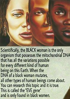 """Mitochondrial Eve"" is estimated to have lived between 99,000 and 200,000 years ago, most likely in East Africa, when Homo sapiens (anatomically modern humans) were developing as a population distinct from other human sub-species. All living humans are descended from this one specific African woman. The dating for ""Eve"" was a blow to the multiregional hypothesis and a boost to the theory of the origin and dispersion of modern humans from Africa."