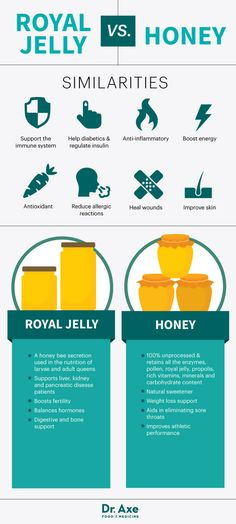 Royal jelly vs. honey - Dr. Axe http://www.draxe.com #health #holistic #natural