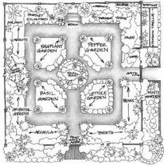 formal english garden design | Formal Garden Design (photo credit: Jodie Delohery | VegetableGardener ...