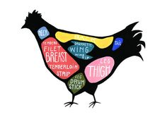 "Detailed Chicken Butcher Diagram - ""Use Every Part of the Chicken"" cuts of chicken poster"