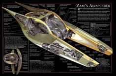 Post with 3219 votes and 156983 views. Tagged with , , , , ; Shared by Hhonkers. Star Wars Incredible Cross-Sections (with Text) Nave Star Wars, Film Star Wars, Star Wars Rpg, Star Wars Ships, Star Trek, Star Wars Trivia, Star Wars Facts, Starwars, Star Wars Spaceships