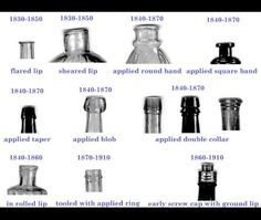 Dating old glass bottles